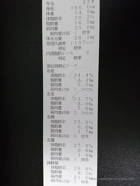 ラ・パルレ 施術前の計測
